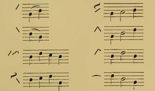 symbool muzieknoot word