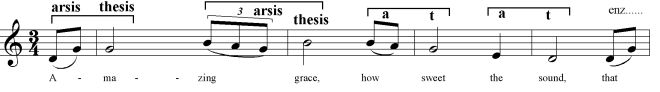 arsis thesis musica