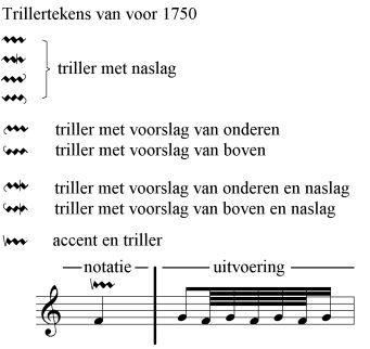 Een musicologie van de Keltische en naburige stijlen ...