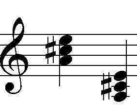 Een musicologie van de keltische en naburige stijlen algemene akkoordenleer drieklanken - Ontwikkel een grote tuin ...